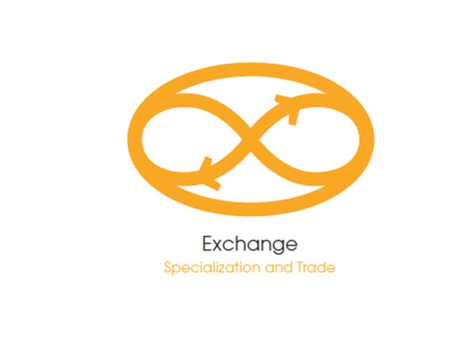 Exchange Pattern