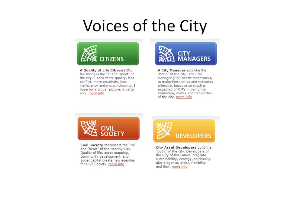 4 Voices of the City